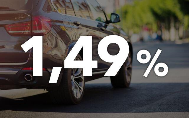 Korko vain 1,49 % + kulut ja 3 kk ensimmäiseen maksuun